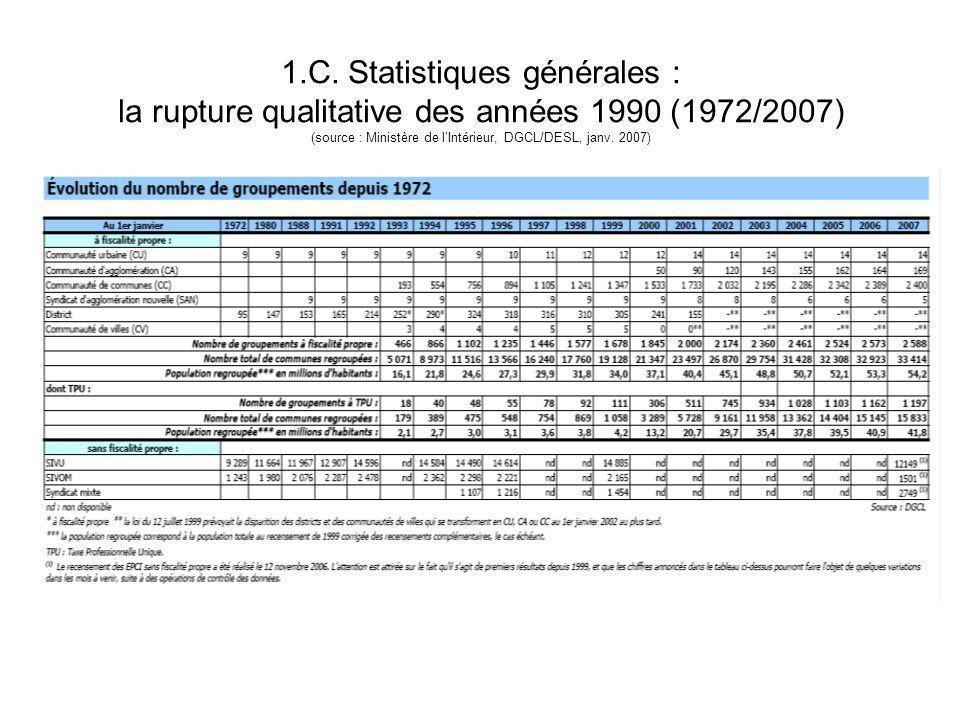1.C. Statistiques générales : la rupture qualitative des années 1990 (1972/2007) (source : Ministère de lIntérieur, DGCL/DESL, janv. 2007)