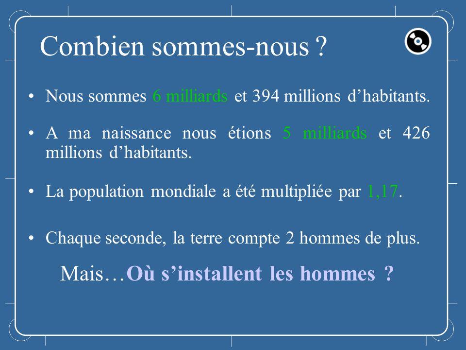 Combien sommes-nous ? Nous sommes 6 milliards et 394 millions dhabitants. A ma naissance nous étions 5 milliards et 426 millions dhabitants. La popula
