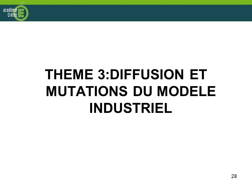 28 THEME 3:DIFFUSION ET MUTATIONS DU MODELE INDUSTRIEL