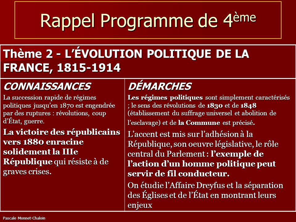 Pascale Monnet-Chaloin Rappel Programme de 4 ème Thème 2 - LÉVOLUTION POLITIQUE DE LA FRANCE, 1815-1914 CONNAISSANCES La succession rapide de régimes
