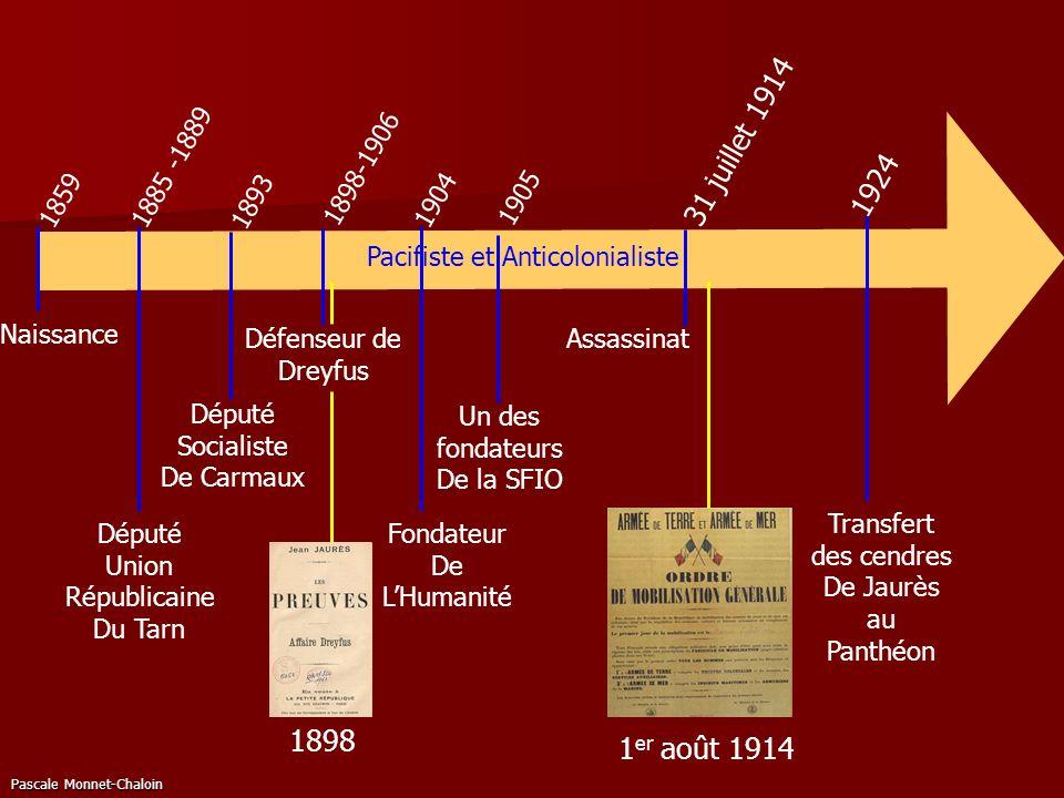 Pascale Monnet-Chaloin 1885 -1889 Député Union Républicaine Du Tarn 1859 Naissance 1893 Député Socialiste De Carmaux 1898-1906 Défenseur de Dreyfus 19