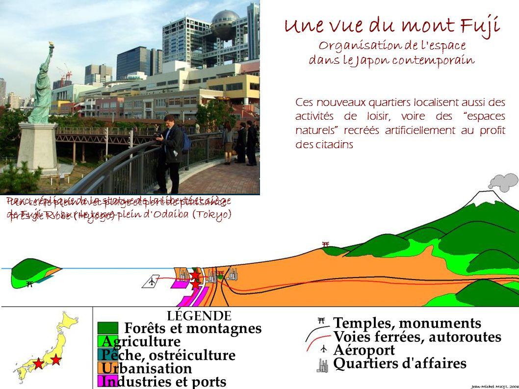 Certains terre-pleins, parmi les plus proche du centre-ville, localisent, outre des activités de tertiaire supérieur (sièges de médias, musées, centre