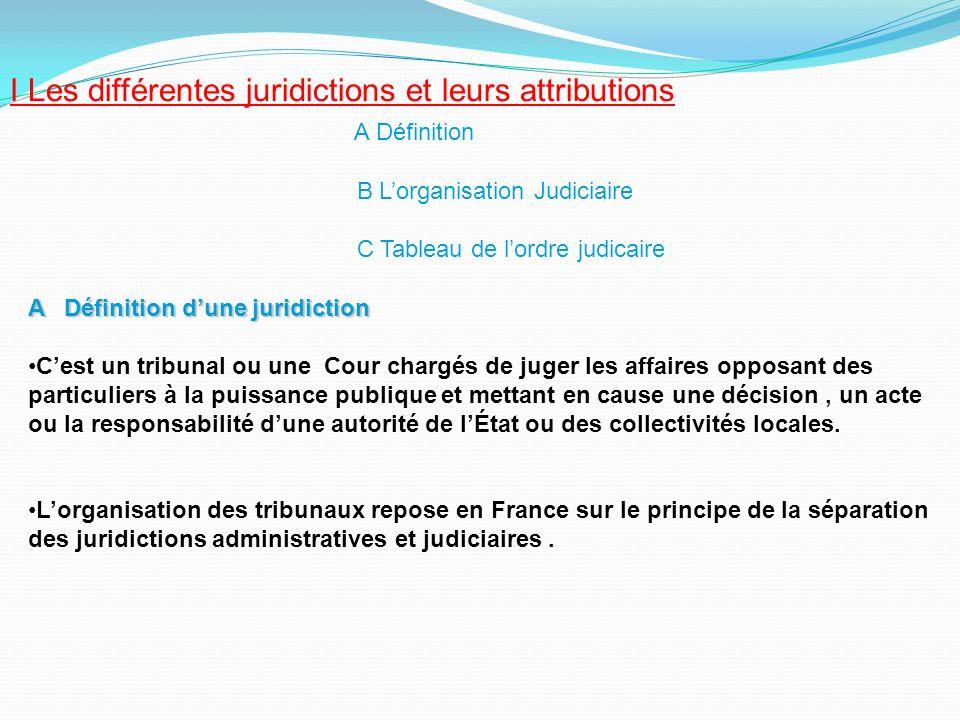 I Les différentes juridictions et leurs attributions A Définition B Lorganisation Judiciaire C Tableau de lordre judicaire A Définition dune juridicti