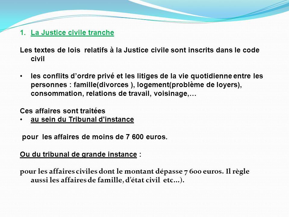 1.La Justice civile tranche Les textes de lois relatifs à la Justice civile sont inscrits dans le code civil les conflits dordre privé et les litiges