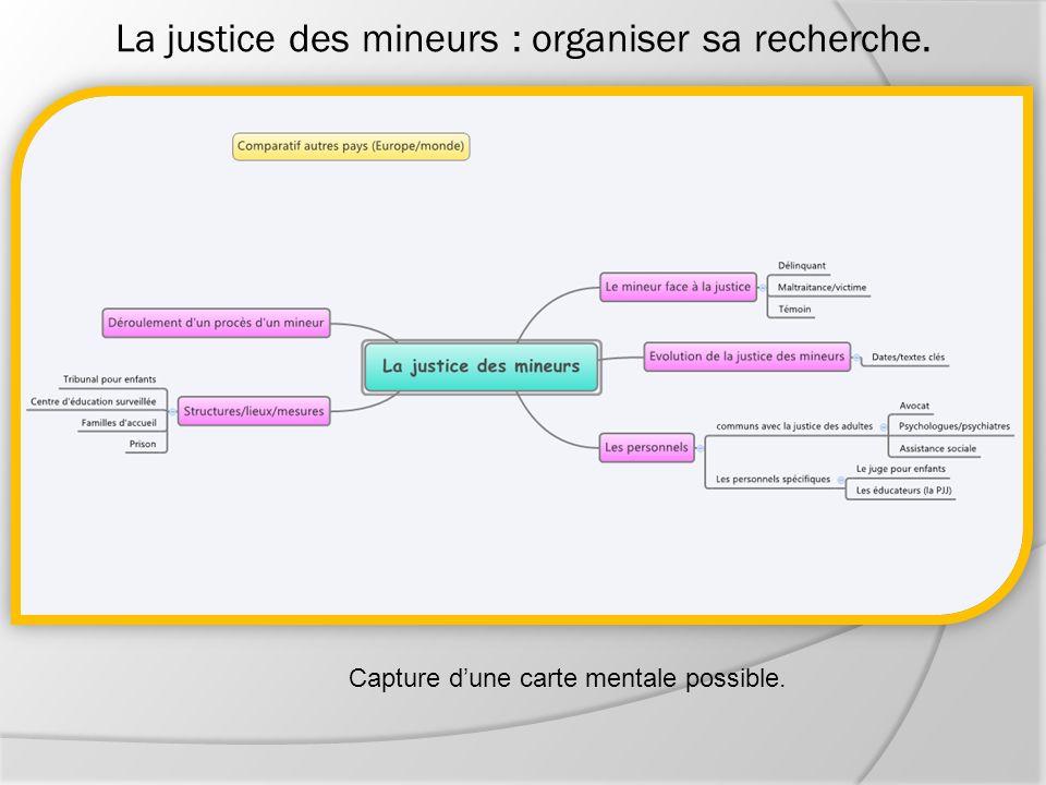 La justice des mineurs : organiser sa recherche. Capture dune carte mentale possible.