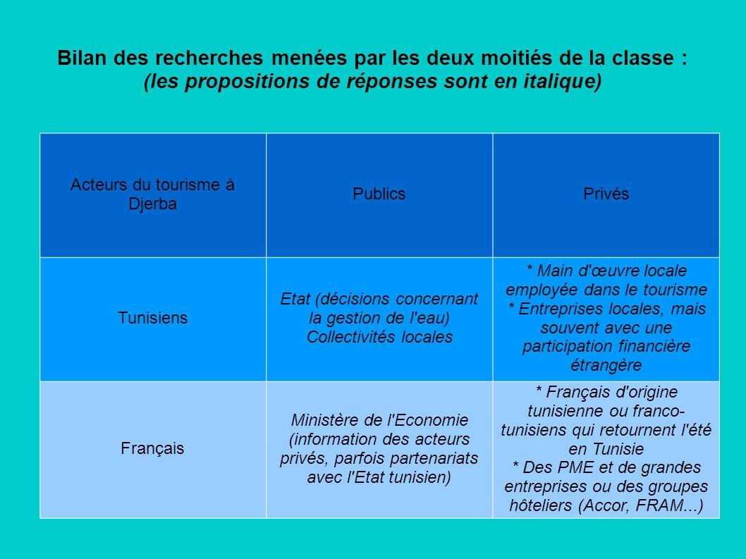 Bilan des recherches menées par les deux moitiés de la classe : (les propositions de réponses sont en italique) Acteurs du tourisme à Djerba PublicsPr