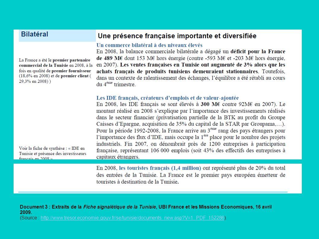 Document 3 : Extraits de la Fiche signalétique de la Tunisie, UBI France et les Missions Economiques, 16 avril 2009. (Source : http://www.tresor.econo