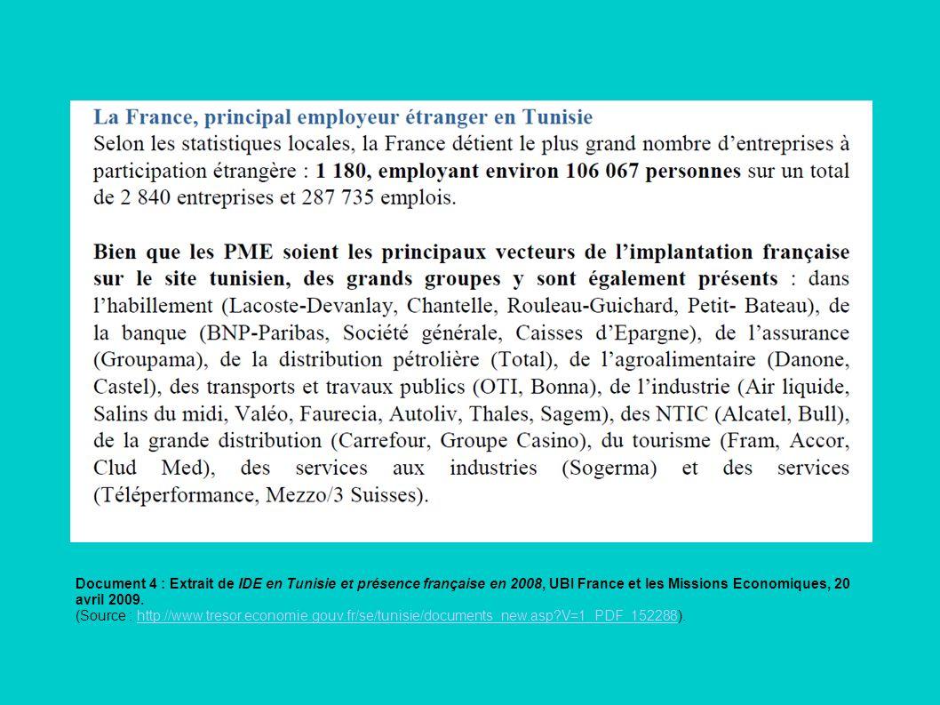 Document 4 : Extrait de IDE en Tunisie et présence française en 2008, UBI France et les Missions Economiques, 20 avril 2009. (Source : http://www.tres