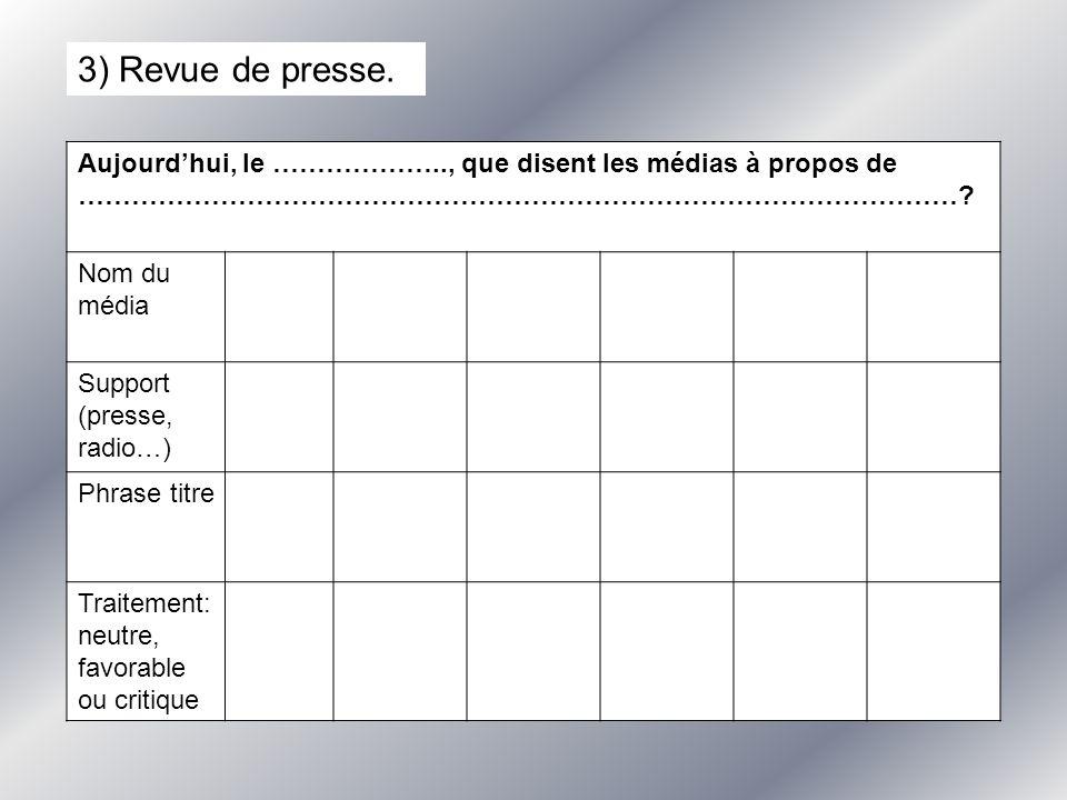 3) Revue de presse.