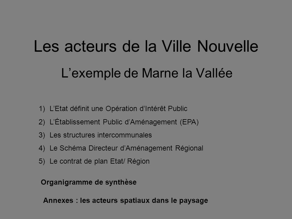 Les acteurs de la Ville Nouvelle Lexemple de Marne la Vallée 1)LEtat définit une Opération dIntérêt Public 2)LÉtablissement Public dAménagement (EPA)