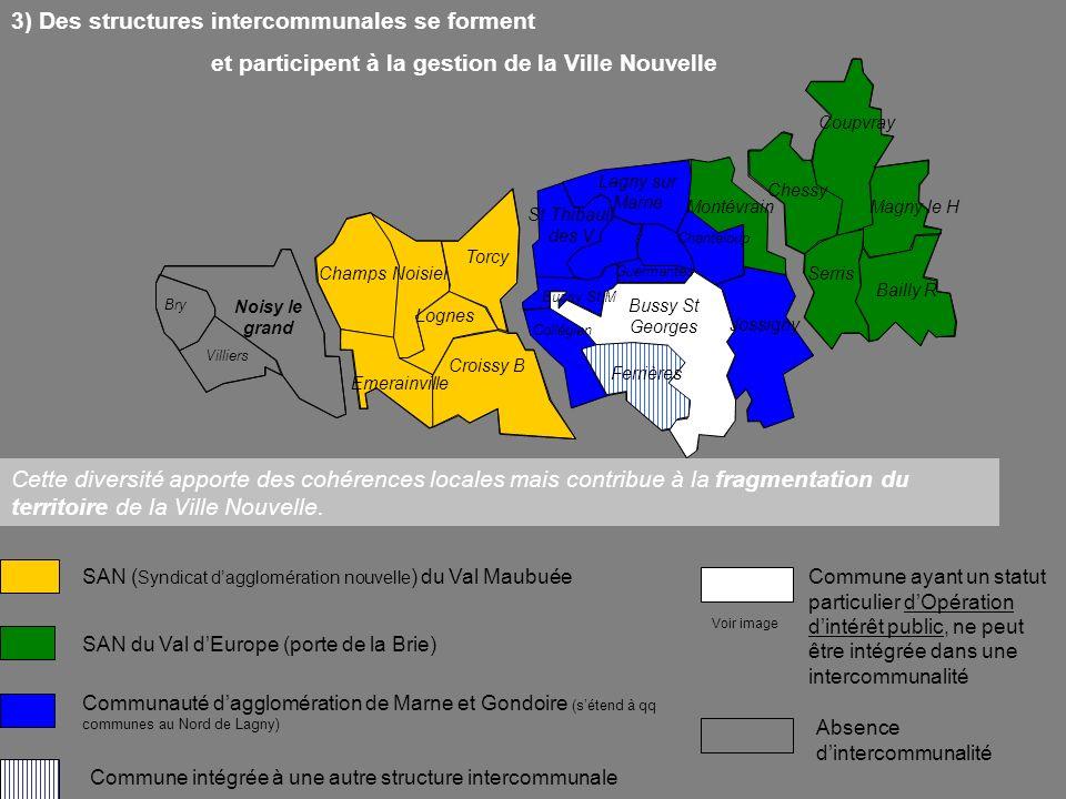3) Des structures intercommunales se forment et participent à la gestion de la Ville Nouvelle Champs Torcy Noisiel Lognes Lagny sur Marne Chessy Serri