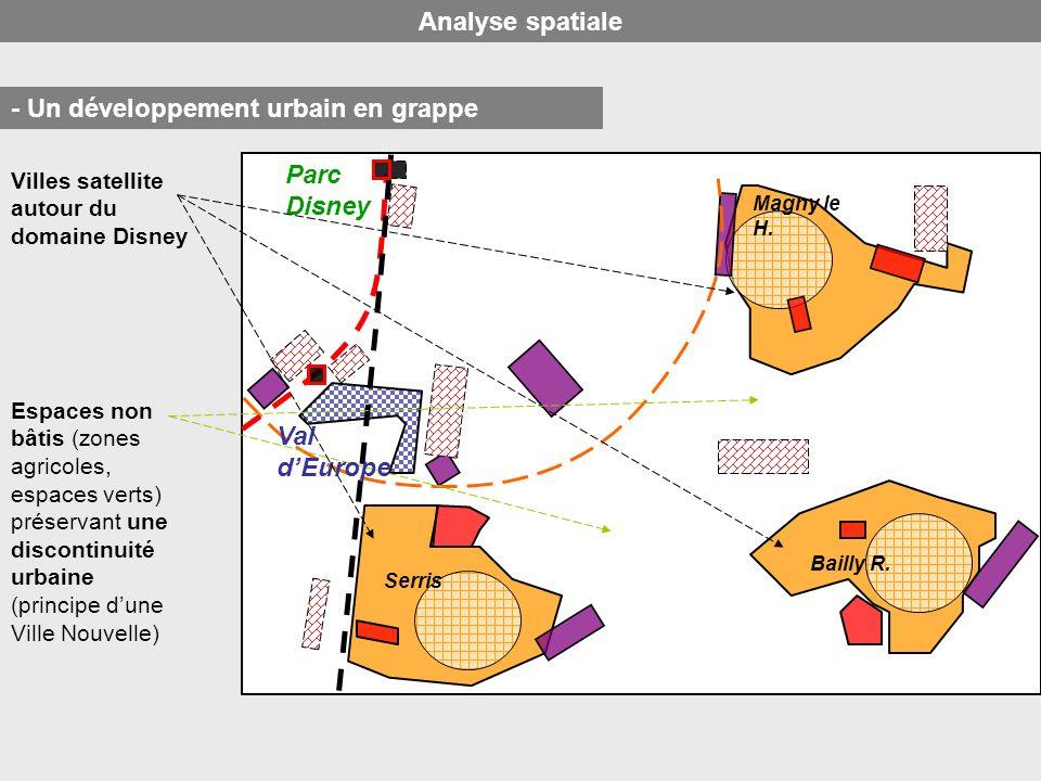 Analyse spatiale Serris Bailly R. Magny le H. Parc Disney - Un développement urbain en grappe Espaces non bâtis (zones agricoles, espaces verts) prése