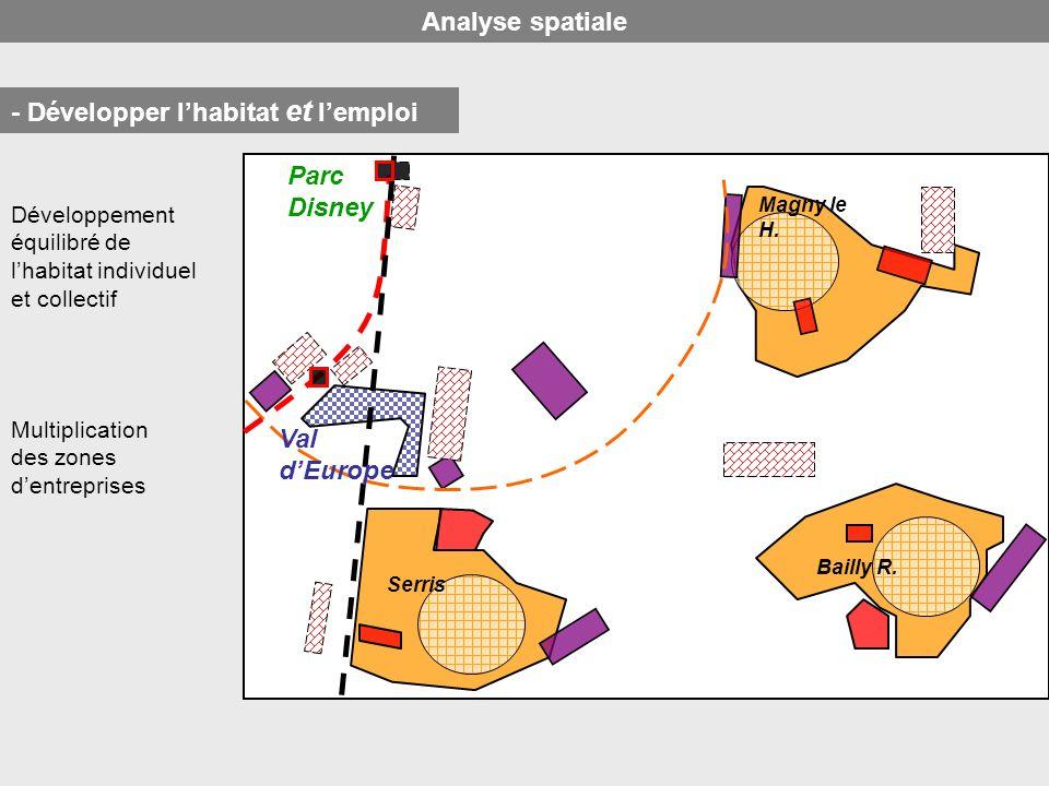 Analyse spatiale Serris Bailly R. Magny le H. Parc Disney - Développer lhabitat et lemploi Multiplication des zones dentreprises Développement équilib