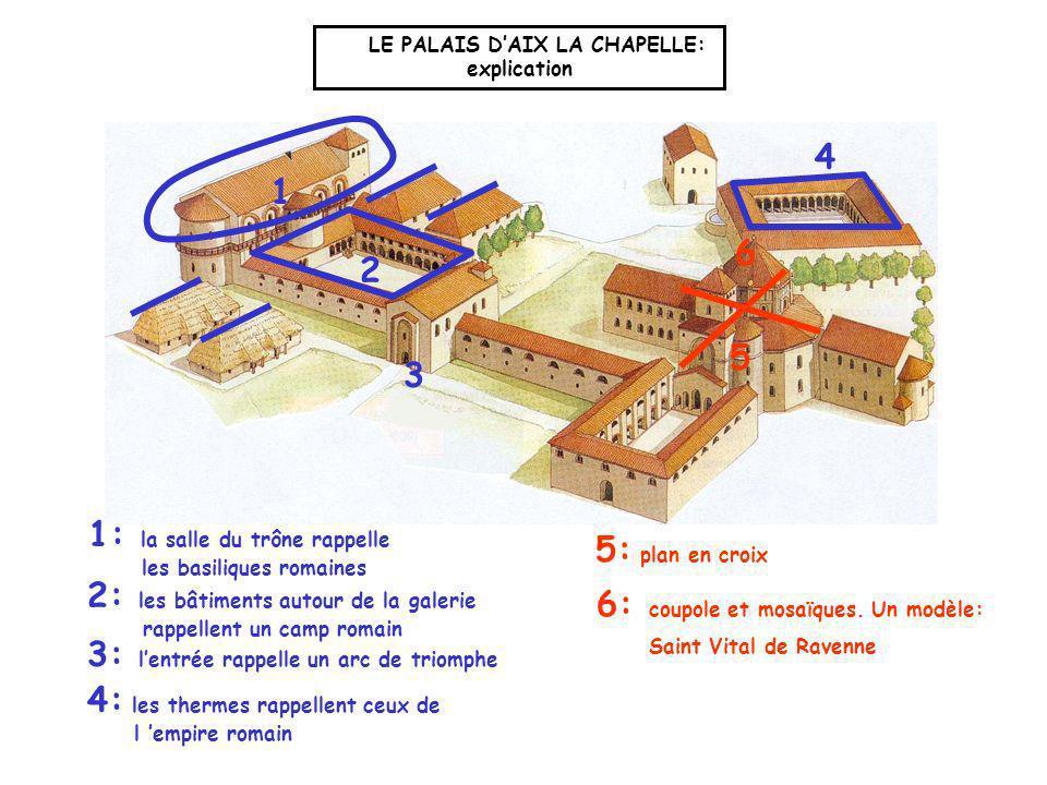 1 2 3: lentrée rappelle un arc de triomphe LE PALAIS DAIX LA CHAPELLE: explication 5 6 1: la salle du trône rappelle les basiliques romaines 2: les bâtiments autour de la galerie rappellent un camp romain 4: les thermes rappellent ceux de l empire romain 3 5: plan en croix 6: coupole et mosaïques.