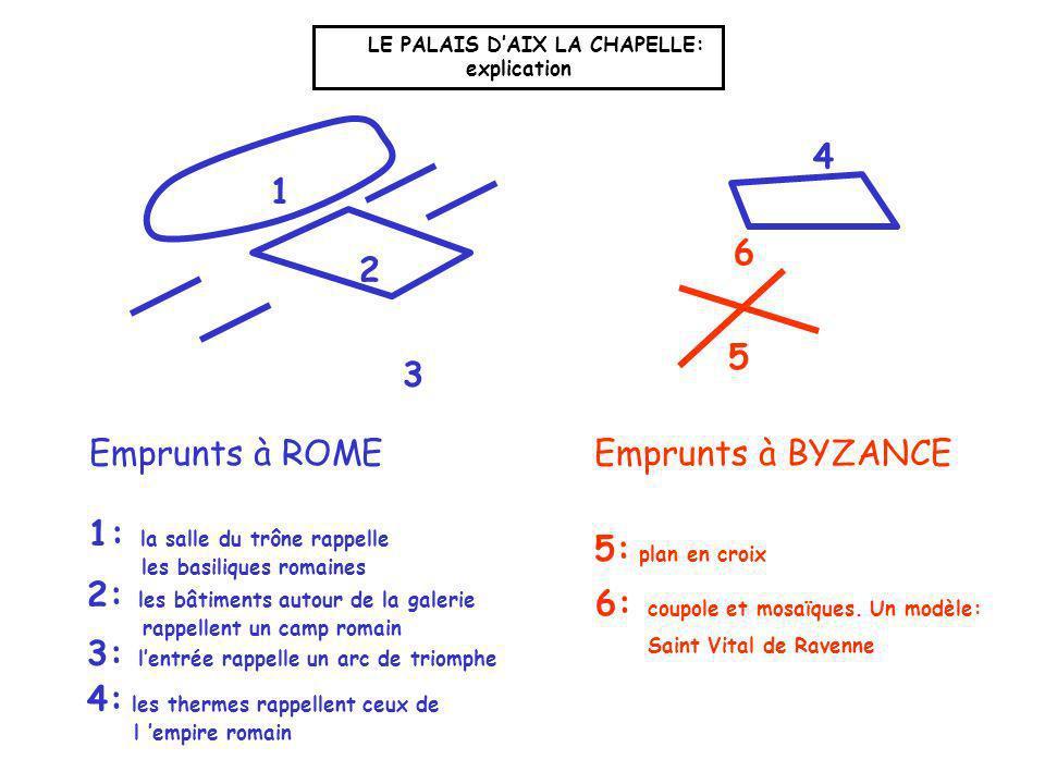 1 2 3: lentrée rappelle un arc de triomphe LE PALAIS DAIX LA CHAPELLE: explication 5 6 1: la salle du trône rappelle les basiliques romaines 2: les bâ