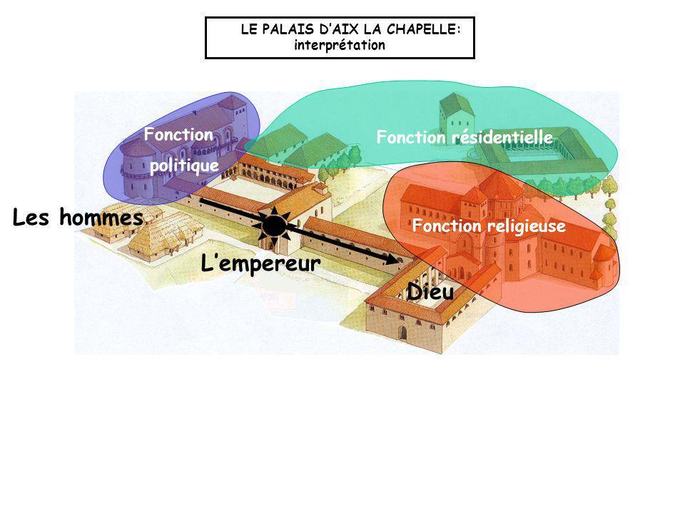 Fonction politique Fonction résidentielle Les hommes Lempereur Dieu Fonction religieuse LE PALAIS DAIX LA CHAPELLE: interprétation