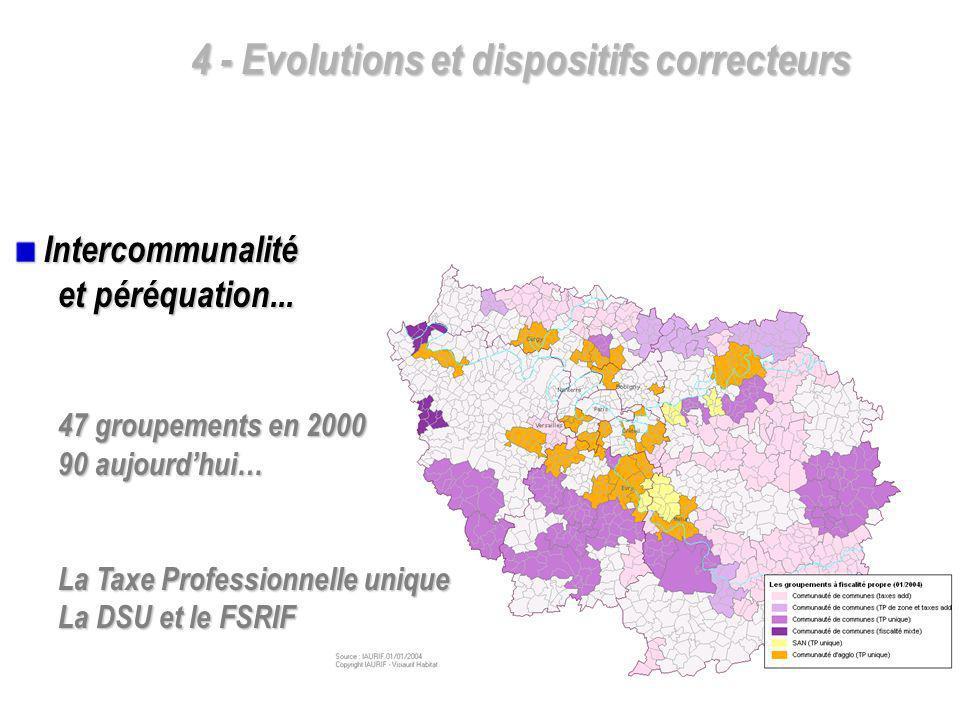 Intercommunalité Intercommunalité et péréquation... 47 groupements en 2000 90 aujourdhui… La Taxe Professionnelle unique La DSU et le FSRIF 4 - Evolut