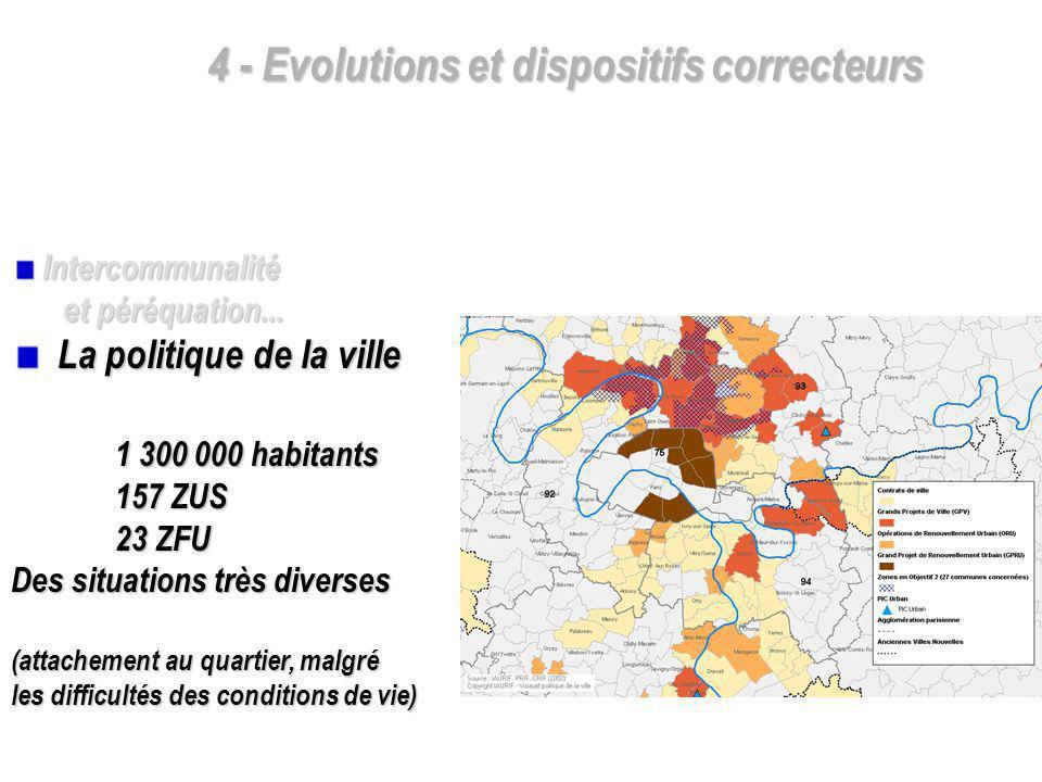 Intercommunalité Intercommunalité et péréquation... La politique de la ville La politique de la ville 1 300 000 habitants 157 ZUS 23 ZFU Des situation