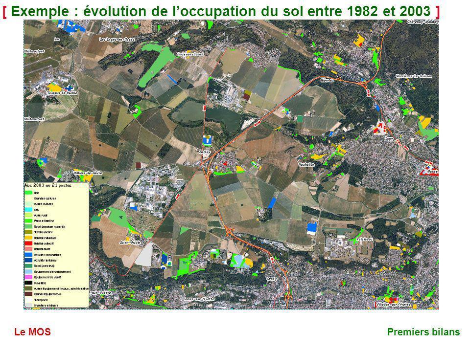 [ Exemple : évolution de loccupation du sol entre 1982 et 2003 ] Le MOSPremiers bilans