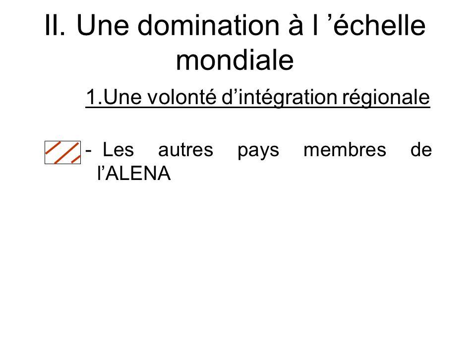II. Une domination à l échelle mondiale 1.Une volonté dintégration régionale - Les autres pays membres de lALENA