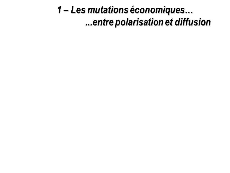 1 – Les mutations économiques…...entre polarisation et diffusion