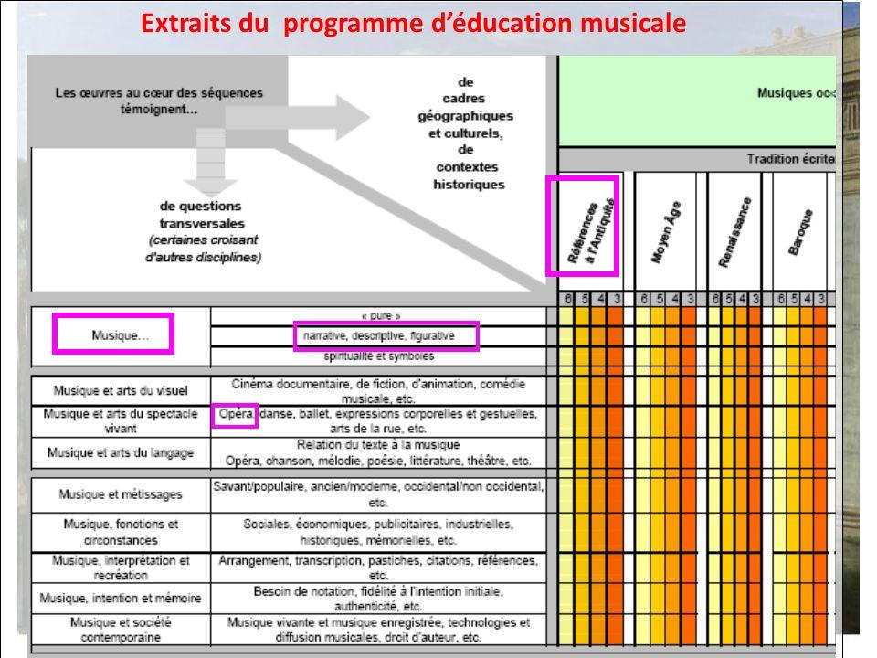 HISTOIRE DES ARTS Extraits du programme déducation musicale