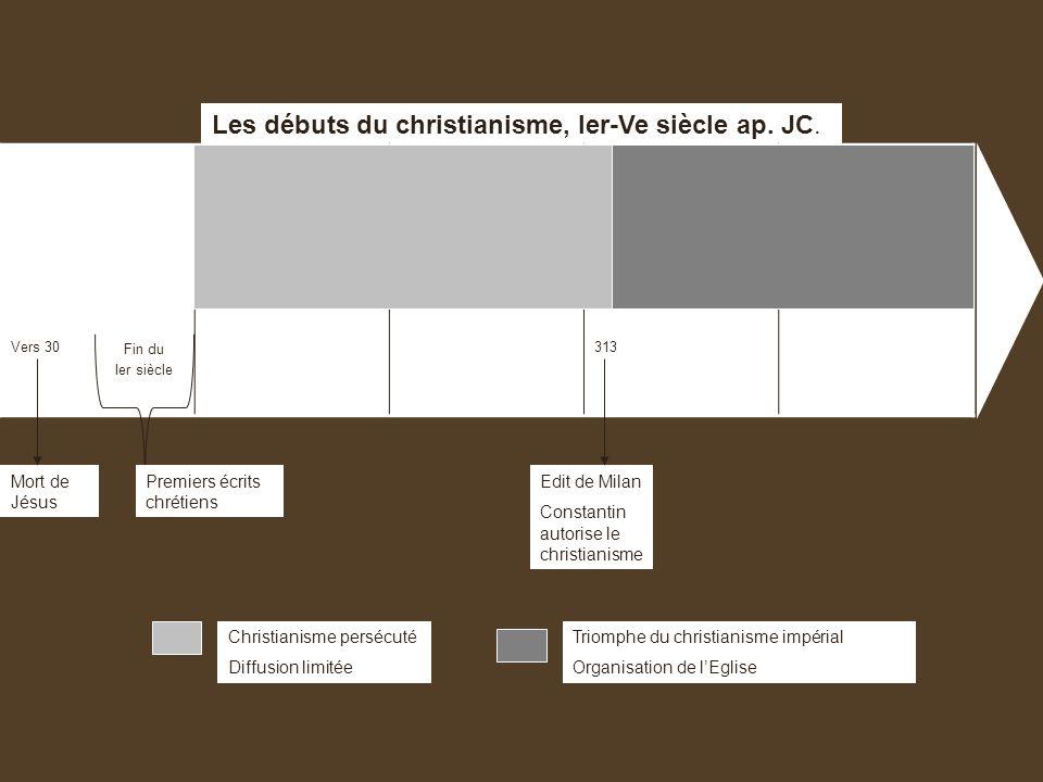 Les débuts du christianisme, Ier-Ve siècle ap. JC. Mort de Jésus Edit de Milan Constantin autorise le christianisme Christianisme persécuté Diffusion