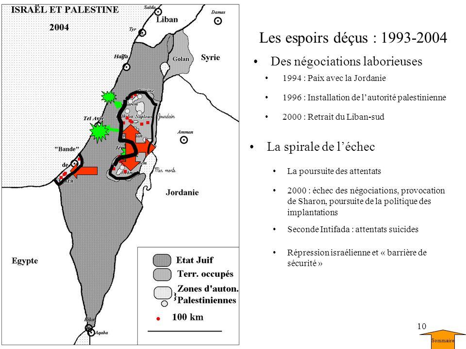 10 Des négociations laborieuses La spirale de léchec 2000 : échec des négociations, provocation de Sharon, poursuite de la politique des implantations