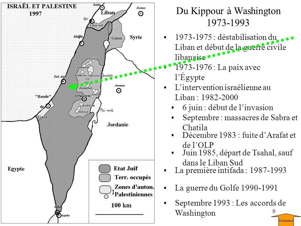 10 Des négociations laborieuses La spirale de léchec 2000 : échec des négociations, provocation de Sharon, poursuite de la politique des implantations Seconde Intifada : attentats suicides Répression israélienne et « barrière de sécurité » Les espoirs déçus : 1993-2004 La poursuite des attentats Traité paix 1994 : Paix avec la Jordanie 1996 : Installation de lautorité palestinienne 2000 : Retrait du Liban-sud 1995 : Rabin Mont du temple Sommaire