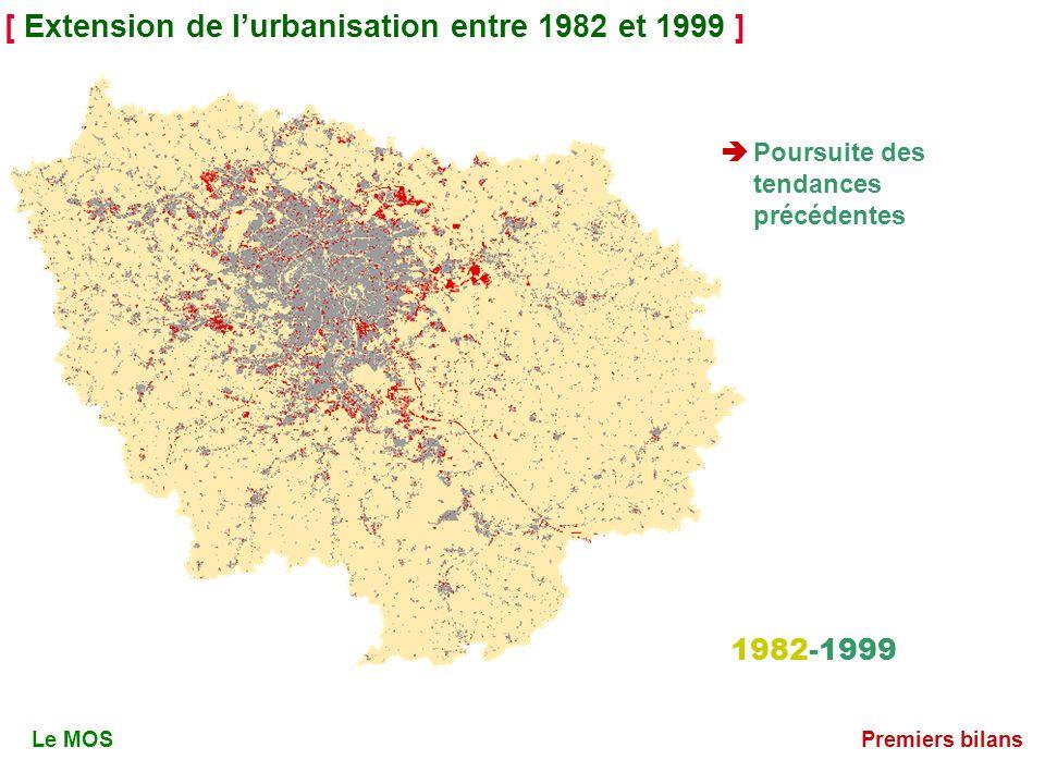 [ Extension de lurbanisation entre 1982 et 1999 ] 1982-1999 Le MOSPremiers bilans Poursuite des tendances précédentes