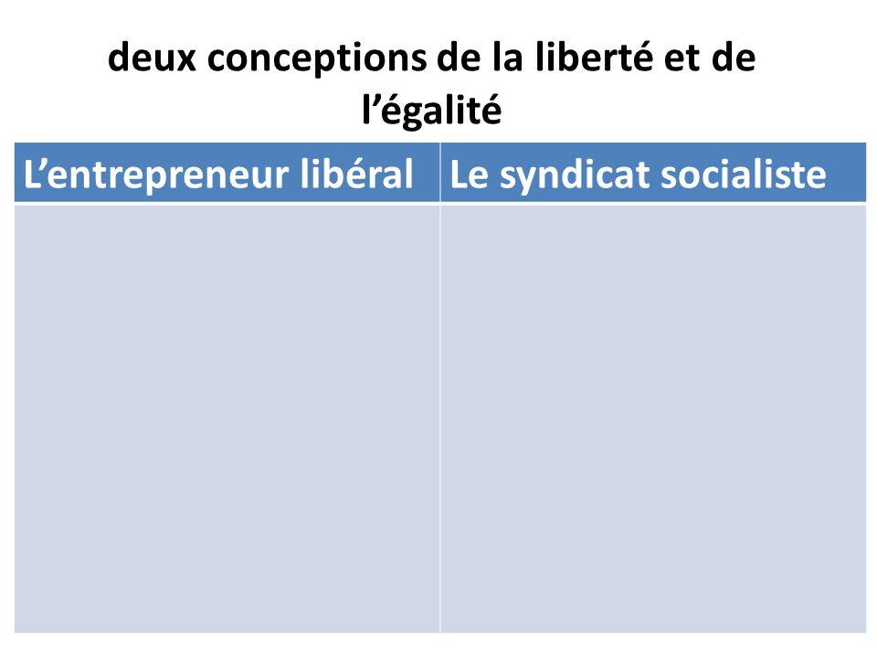 deux conceptions de la liberté et de légalité Lentrepreneur libéralLe syndicat socialiste