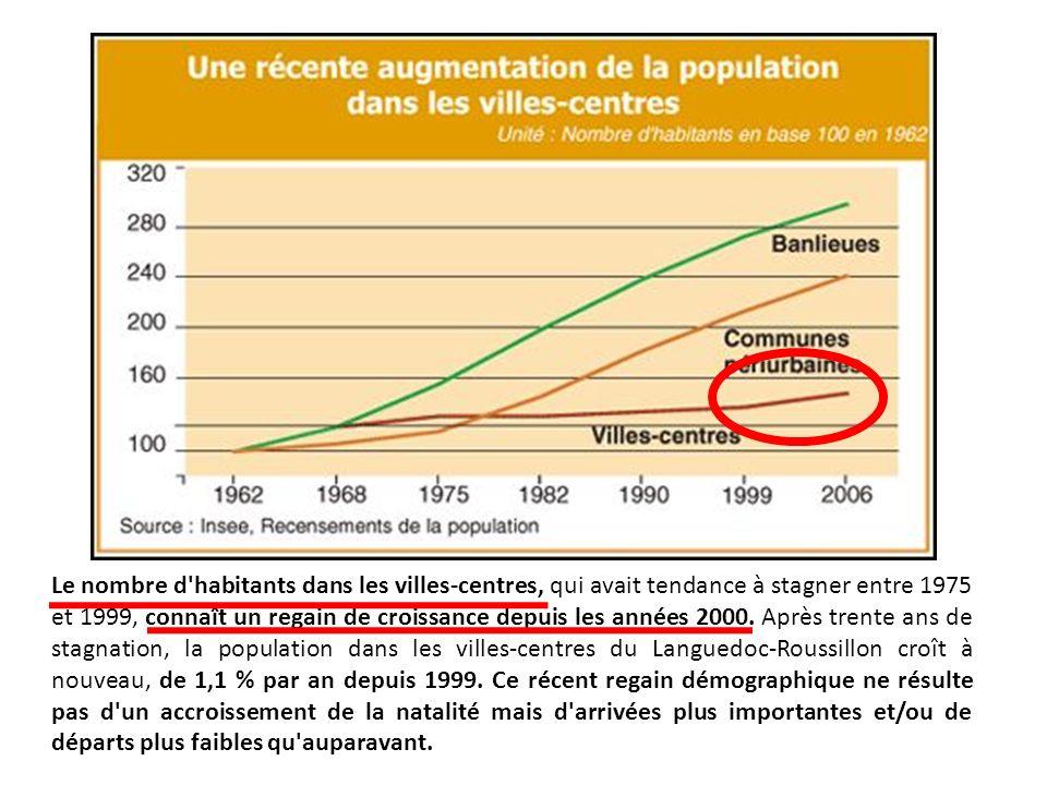 Le nombre d'habitants dans les villes-centres, qui avait tendance à stagner entre 1975 et 1999, connaît un regain de croissance depuis les années 2000
