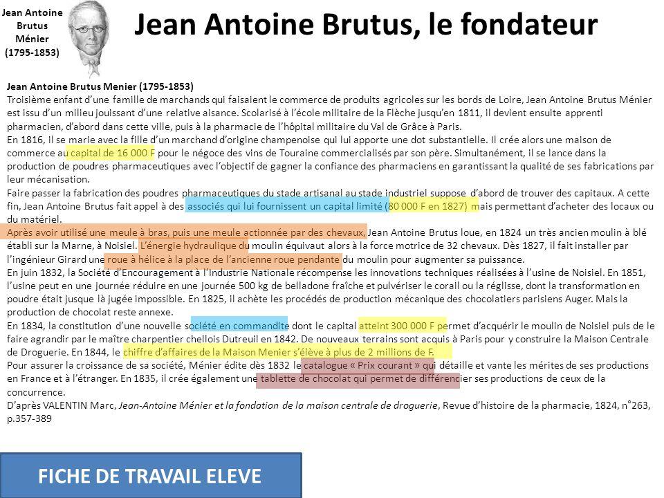 Jean Antoine Brutus Ménier (1795-1853) Jean Antoine Brutus, le fondateur Jean Antoine Brutus Menier (1795-1853) Troisième enfant dune famille de march
