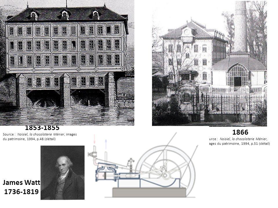 1853-1855 Source : Noisiel, la chocolaterie Ménier, images du patrimoine, 1994, p.48 (détail) 1866 Source : Noisiel, la chocolaterie Ménier, images du