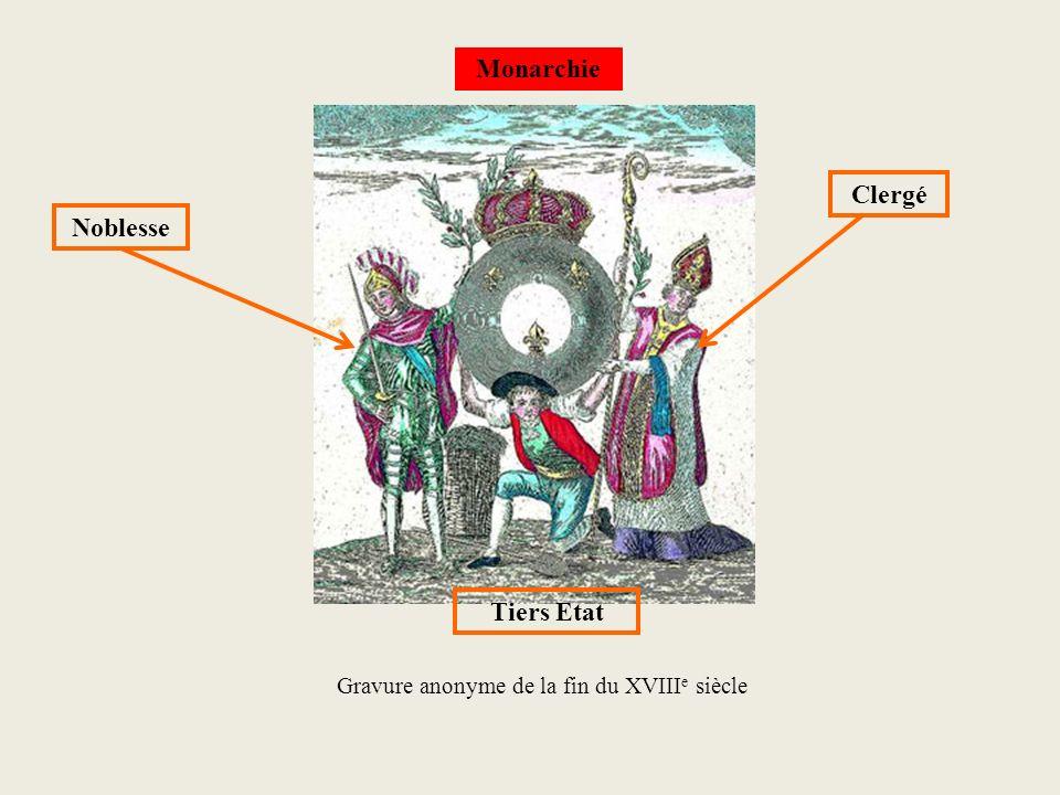 Noblesse Clergé Tiers Etat Monarchie Gravure anonyme de la fin du XVIII e siècle