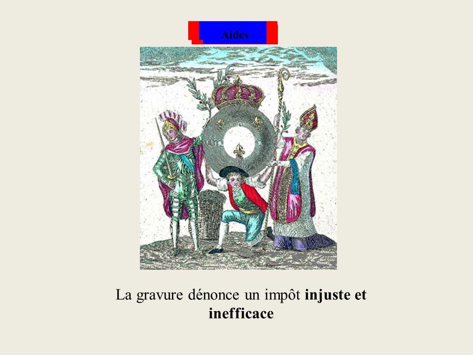 Taille CapitationDixièmeVingtièmeGabelle Aides La gravure dénonce un impôt injuste et inefficace