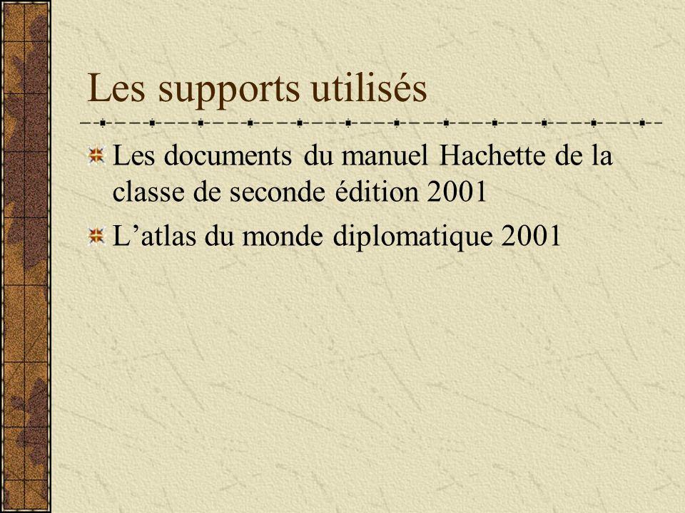 Activités des élèves Analyse de documents variés Production dhypothèses explicatives guidées par le professeur Passage du graphe au paragraphe argumen