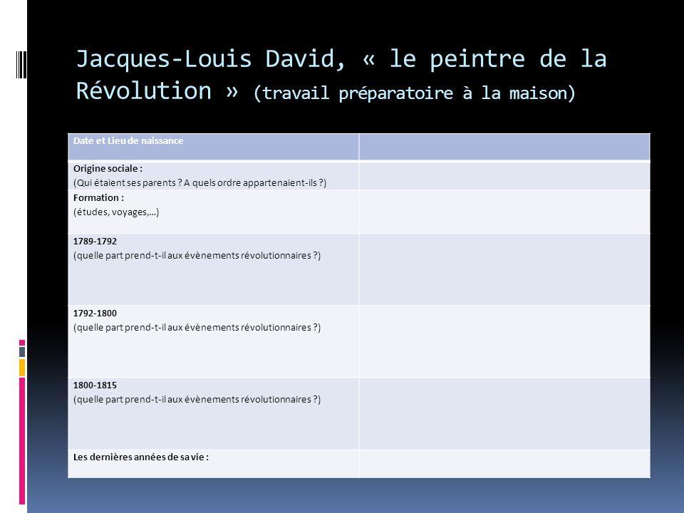 Jacques-Louis David, « le peintre de la Révolution » (travail préparatoire à la maison) Date et Lieu de naissance Origine sociale : (Qui étaient ses p