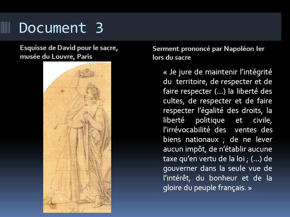 Document 3 Esquisse de David pour le sacre, musée du Louvre, Paris Serment prononcé par Napoléon Ier lors du sacre « Je jure de maintenir lintégrité d