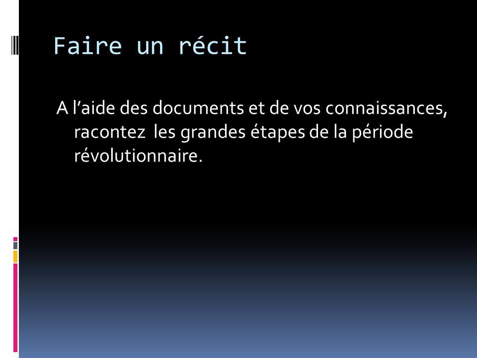 Faire un récit A laide des documents et de vos connaissances, racontez les grandes étapes de la période révolutionnaire.