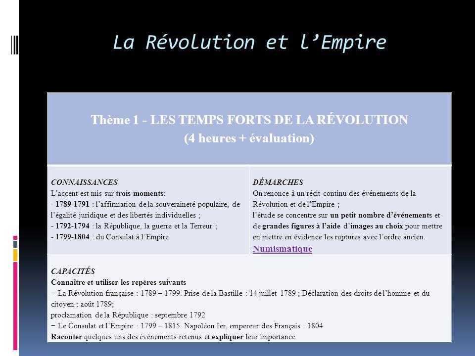 La Révolution et lEmpire Thème 1 - LES TEMPS FORTS DE LA RÉVOLUTION (4 heures + évaluation) CONNAISSANCES Laccent est mis sur trois moments: - 1789-17