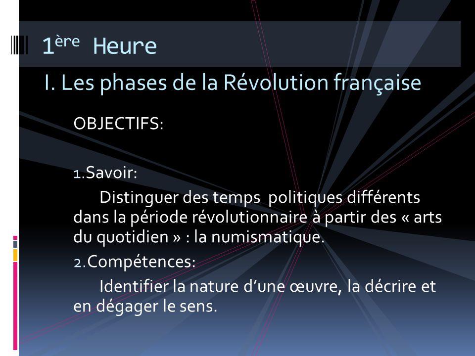 1 ère Heure I. Les phases de la Révolution française OBJECTIFS: 1. Savoir: Distinguer des temps politiques différents dans la période révolutionnaire