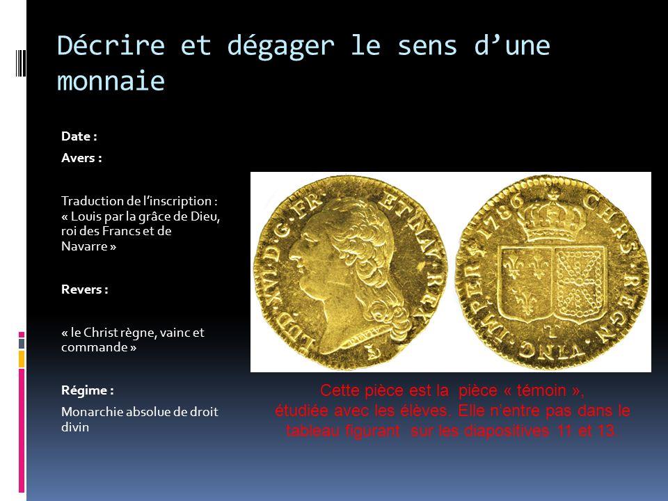Décrire et dégager le sens dune monnaie Date : Avers : Traduction de linscription : « Louis par la grâce de Dieu, roi des Francs et de Navarre » Rever
