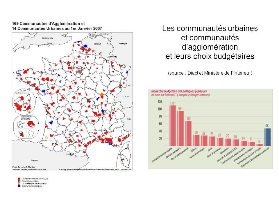 Les communautés urbaines et communautés dagglomération et leurs choix budgétaires (source : Diact et Ministère de lIntérieur)