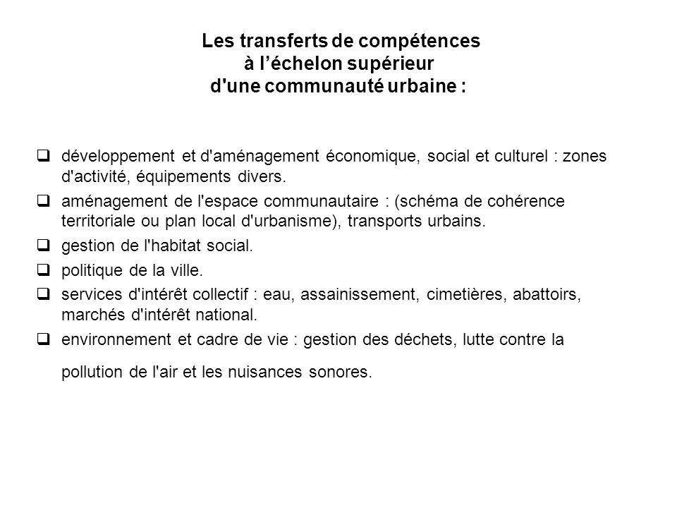 Les transferts de compétences à léchelon supérieur d'une communauté urbaine : développement et d'aménagement économique, social et culturel : zones d'