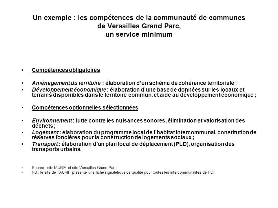Un exemple : les compétences de la communauté de communes de Versailles Grand Parc, un service minimum Compétences obligatoires Aménagement du territo