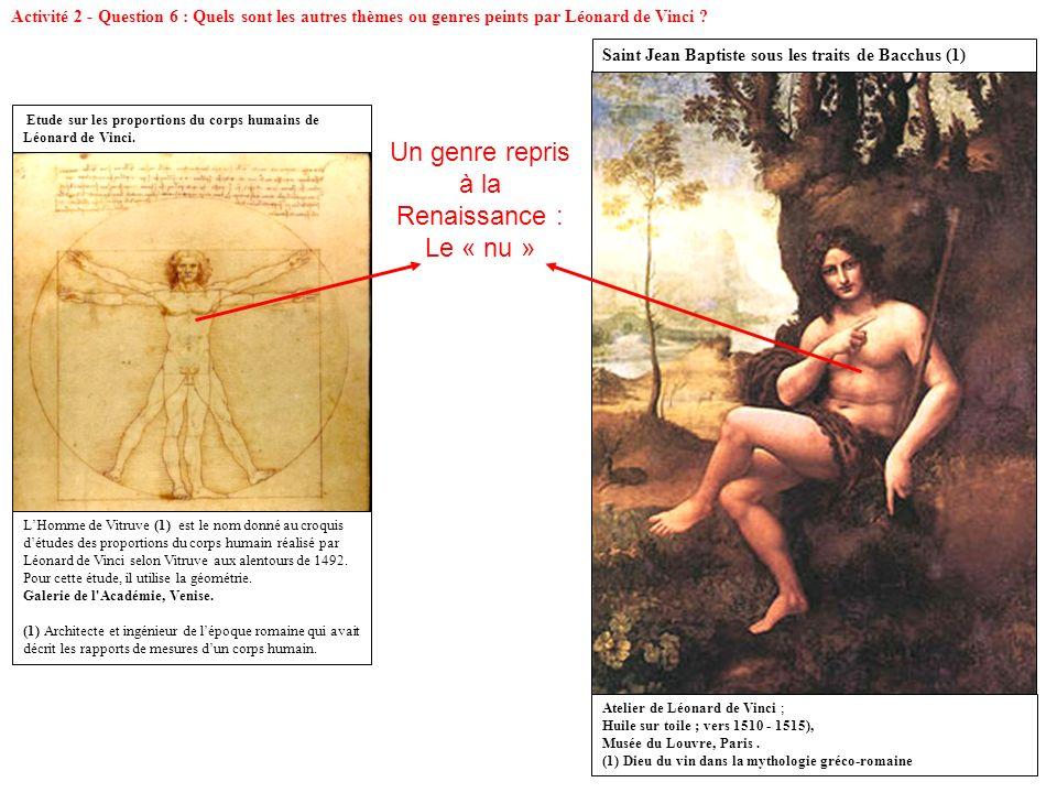 Atelier de Léonard de Vinci ; Huile sur toile ; vers 1510 - 1515), Musée du Louvre, Paris. (1) Dieu du vin dans la mythologie gréco-romaine Saint Jean