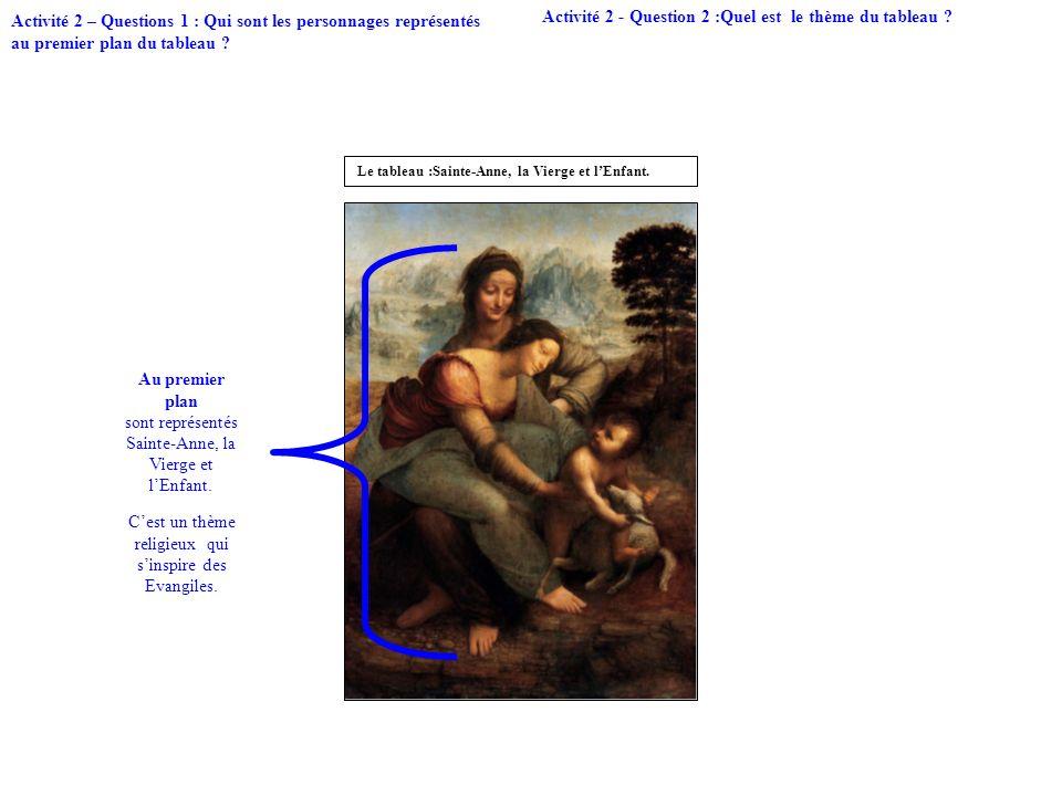 Le tableau :Sainte-Anne, la Vierge et lEnfant. Au premier plan sont représentés Sainte-Anne, la Vierge et lEnfant. Activité 2 – Questions 1 : Qui sont