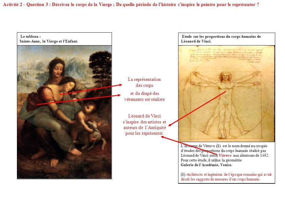 Le tableau : Sainte-Anne, la Vierge et lEnfant. Léonard de Vinci sinspire des artistes et auteurs de lAntiquité pour les représenter. Activité 2 - Que