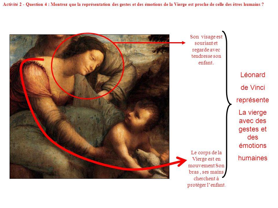 Son visage est souriant et regarde avec tendresse son enfant. Léonard de Vinci représente La vierge avec des gestes et des émotions humaines Le corps